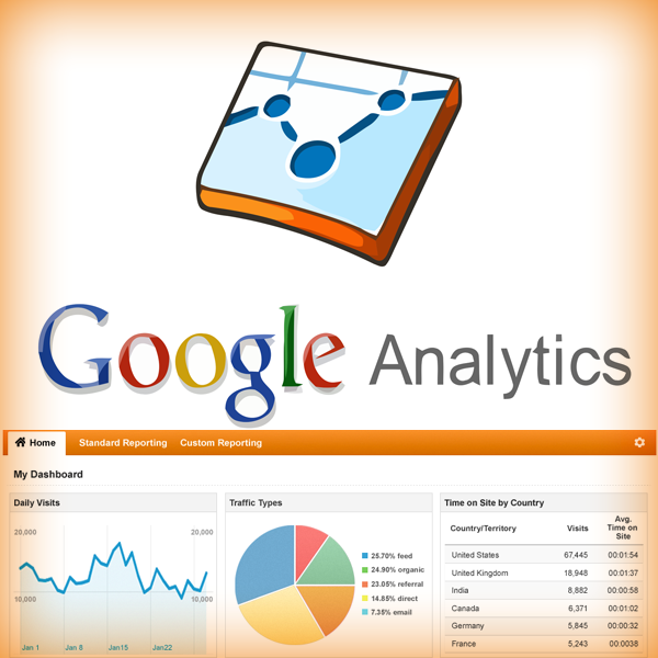 Google Analytics is a robust, free platform that measures your site's performance