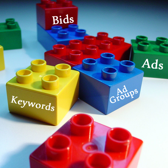 PPC accounts are made up of 5 simple components