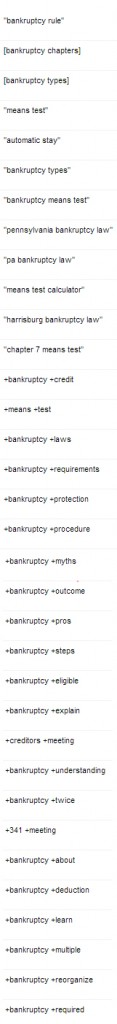 Here are a few examples of keyword phrases searched for by bankruptcy consumers