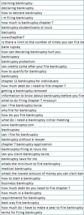 Keyword Phrases