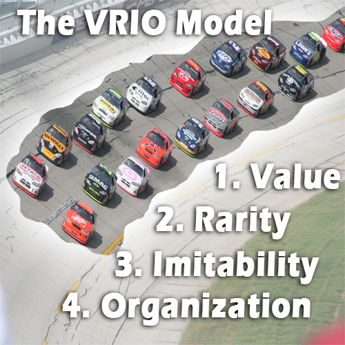 The VRIO model helps you compare your firm's resources with other firms' resources and determine your competitive strategy