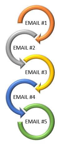 Email Steps