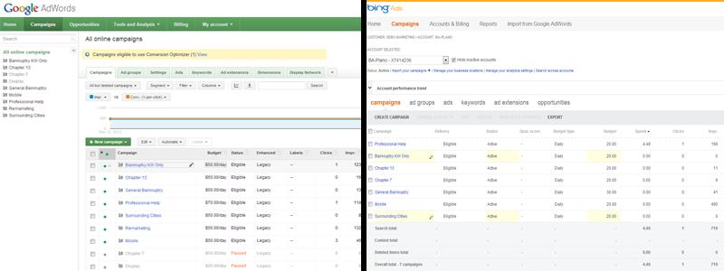 Both platforms provide excellent core management features, but Adwords has more advanced features that Bing lacks.