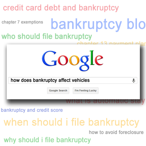 You can use keyword searches to determine what kind of bankruptcy content you should create for your customers