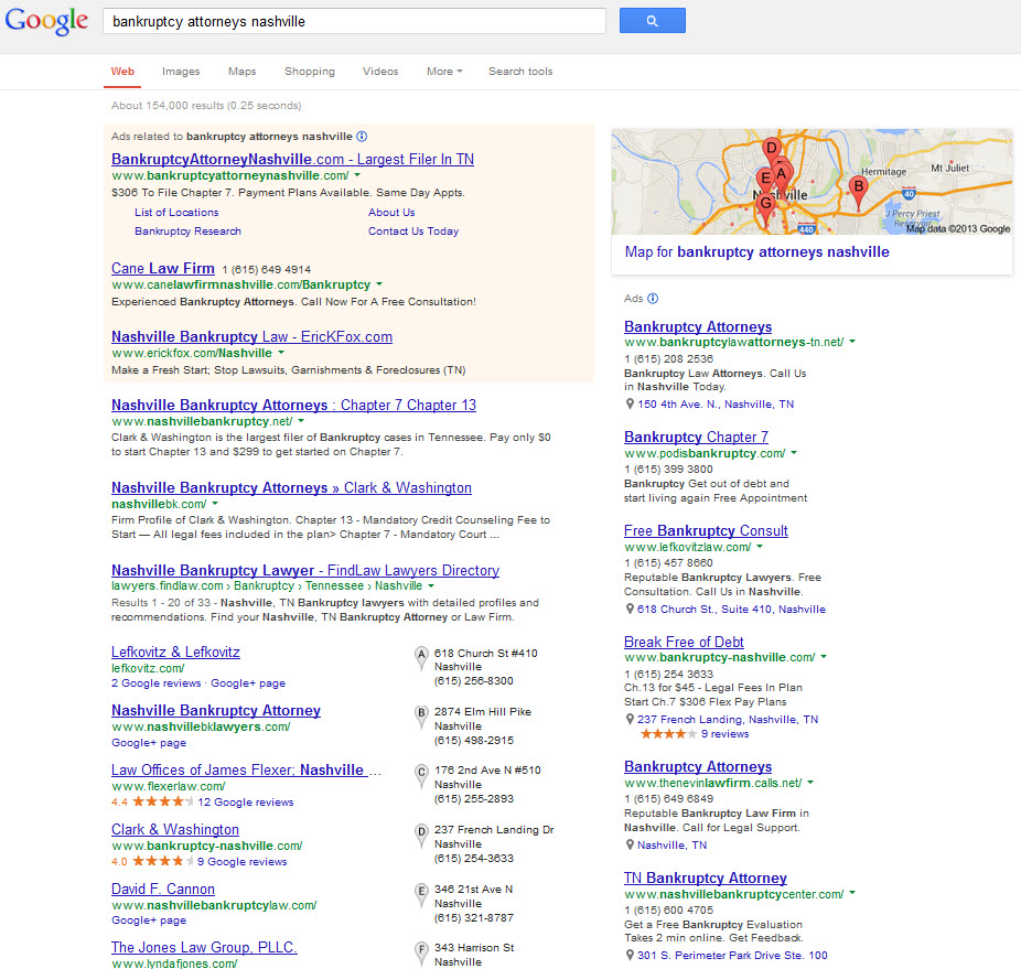 You can easily determine how competitive law firms in your area are at marketing themselves